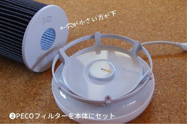 空気清浄機モレキュルエアーミニプラスのセットアップ方法。2・PECOフィルターを本体にセットします。