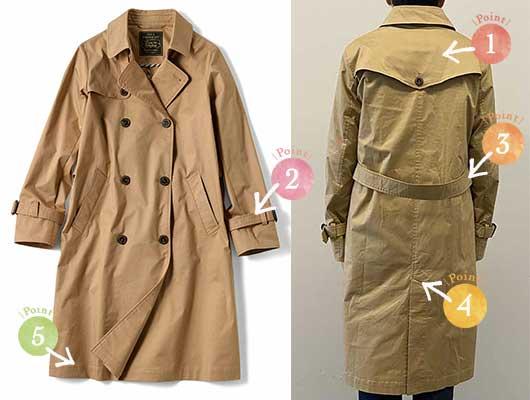 フェリシモリブインコンフォートのびのび上品トレンチコートには、伝統的なアンブレラヨークと袖口ベルトが付いてます。