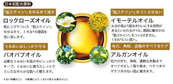 アテニアスキンクリアクレンズに含まれる4種類のオイル