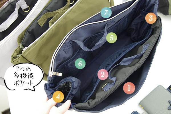 フェリシモすっきり整とん トートバッグのためのインナーポケットの口コミ