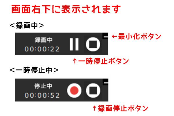 ソースネクスト開発販売の全録KAIGIO手動録画後画面右下に表示される操作ボタン。